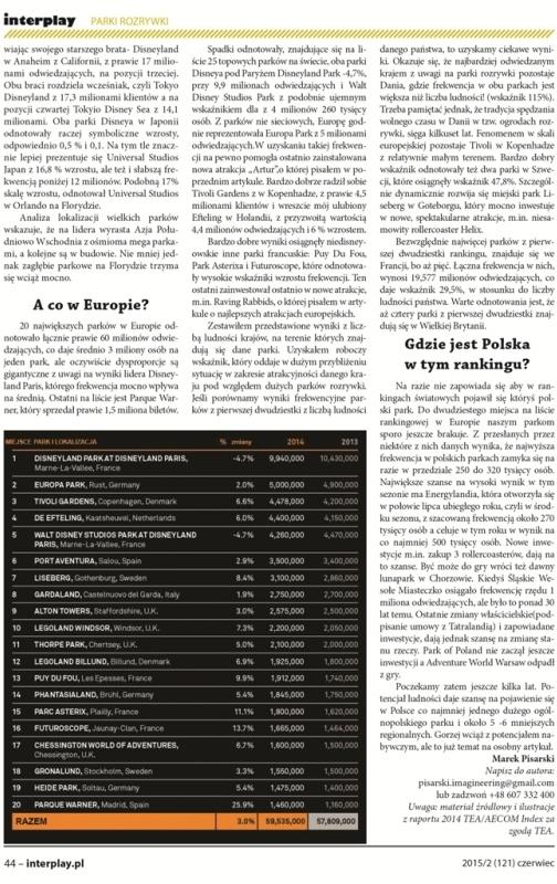 Artykuł Marek Pisarski3